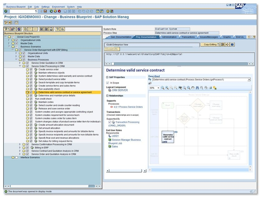 SAP Modeling Products iGrafx - best of blueprint software for business analyst