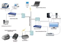 Iguard Solutions | CCTV Home and Office Security System ...