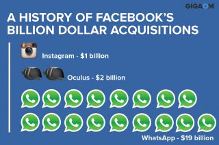 facebook-acquistion-comparison-2 (1)