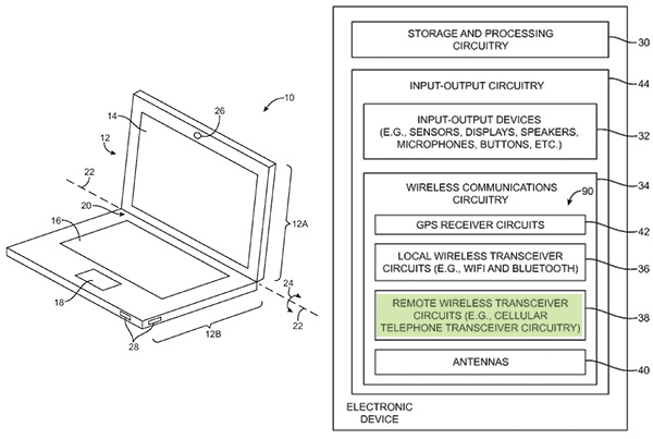 apple-patent-cellular-mac1