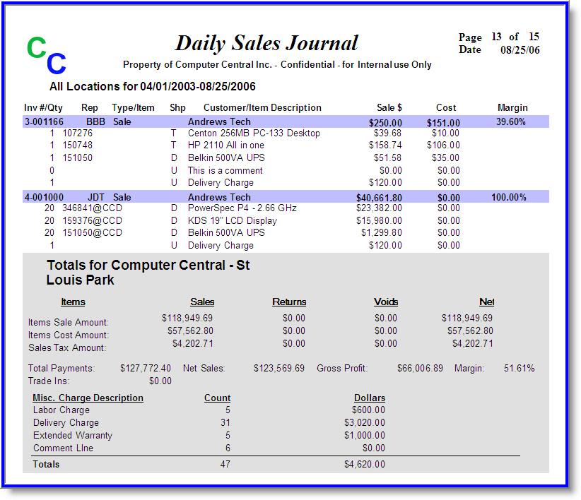 IRIDIUM \u003e Common Sales/ POS Features - dailey sales