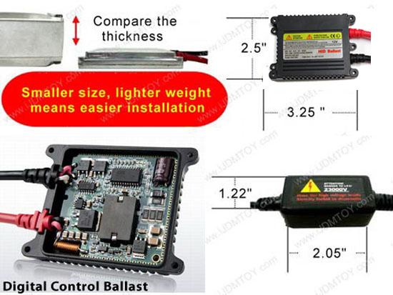 Osram Hid Ballast Wiring Diagram sylvania light guide u2013