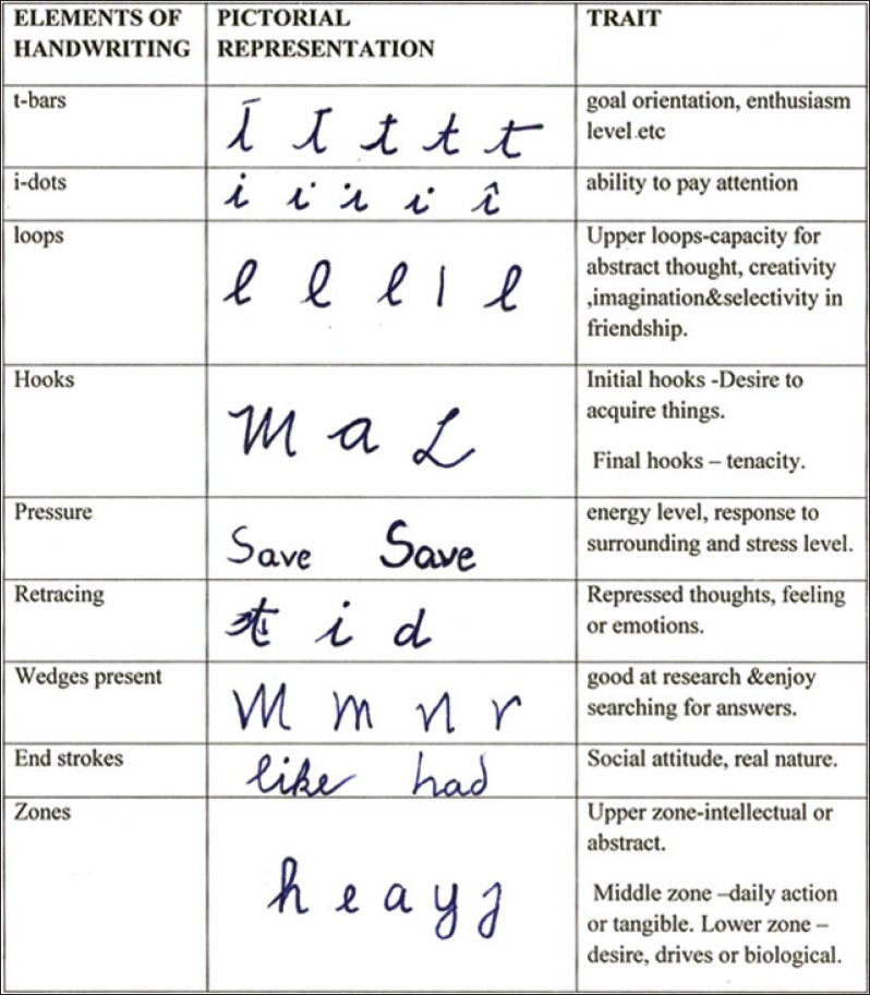 10 th,ICT Handwriting Graphology Pinterest Handwriting - forensic report