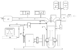 biodiesel engine diagram