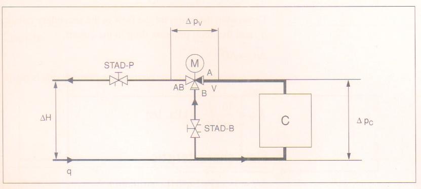 3 Way mixing valve with primery pump