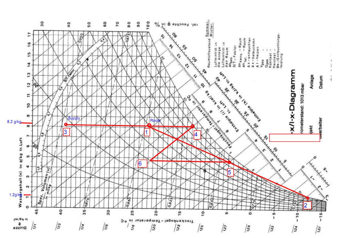 diagram likewise central air conditioning diagram also central air
