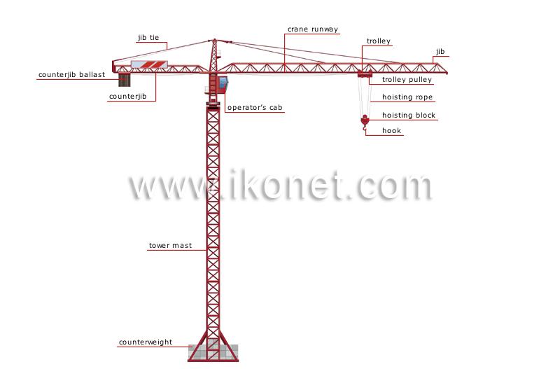 Tower Crane Diagram Wiring Diagram