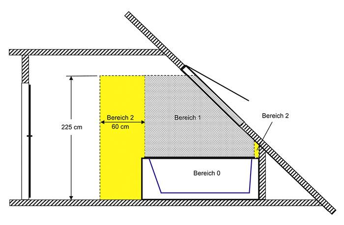 Elektronische Komponenten In Bad Und WC IKZ   Bereich 2 Badezimmer