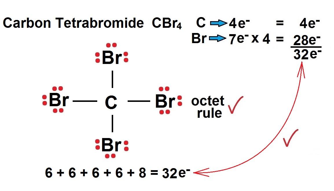 dot diagram cbr4
