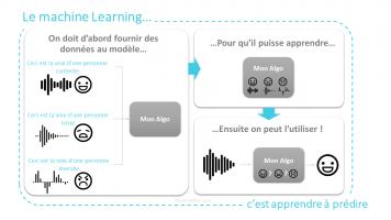 illu-machine-learning