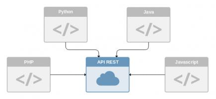 Illu_API_REST_0