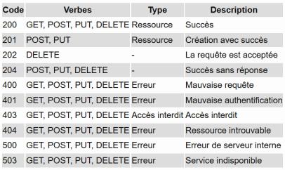 Illu_API_REST_1