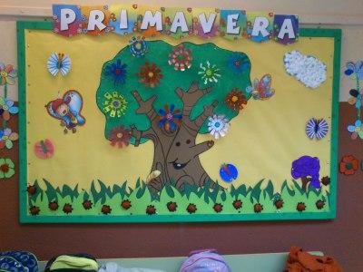 Recursos ideas para decorar el aula en primavera for Concepto de periodico mural