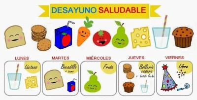 Desayuno Sano y Saludable (2)