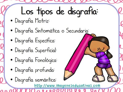 TIPOS DE DISGRAFÍA (1)