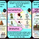 carteles-de-los-adjetivos-calificativos-sustantivos-portada