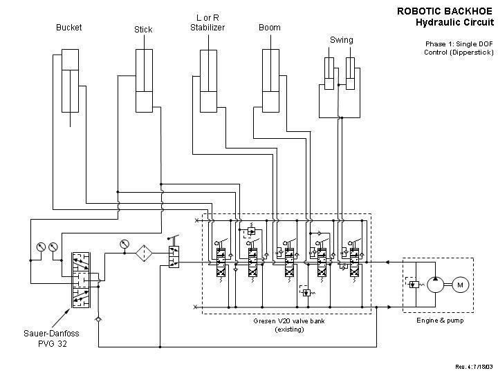 hydraulic schematic tool