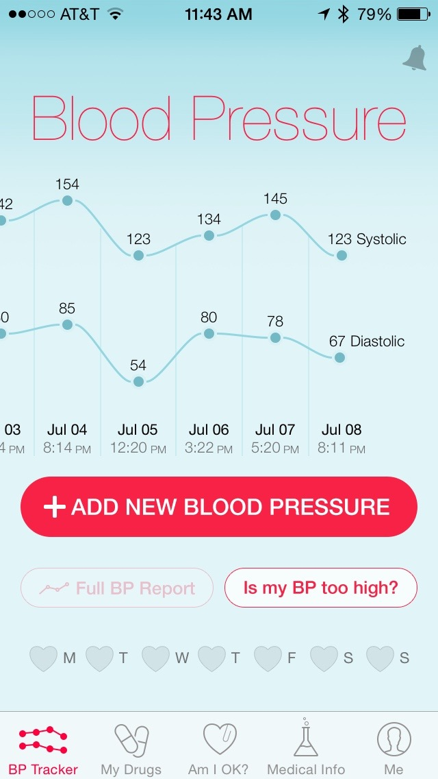 Review of Hello Heart, a health app for tracking your blood pressure
