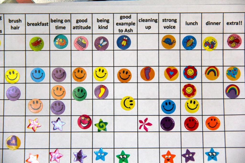 downloadable kids\u0027 reward sticker chart \u2014 imeeshu