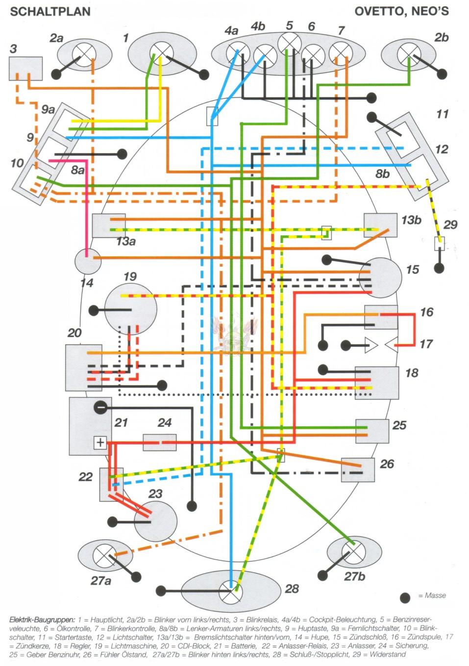 yamaha neos 50 wiring diagram