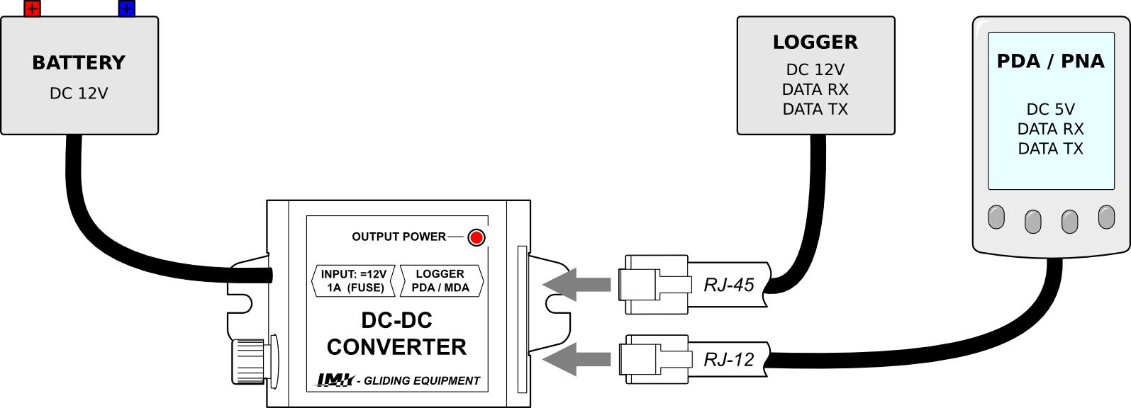 garmin mini usb wiring diagram