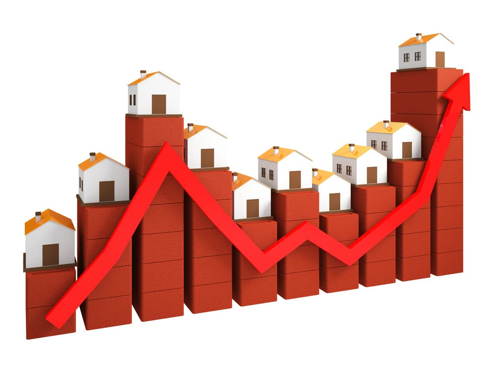 September 2017 Pakistan Real Estate Analysis