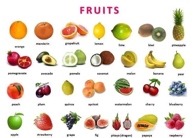how do u say mango in spanish