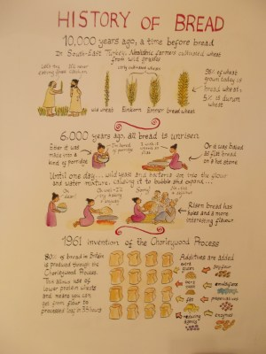 history of bread (4)