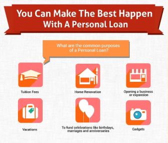 Make The Best Happen With A Personal Loan [INFOGRAPHIC]