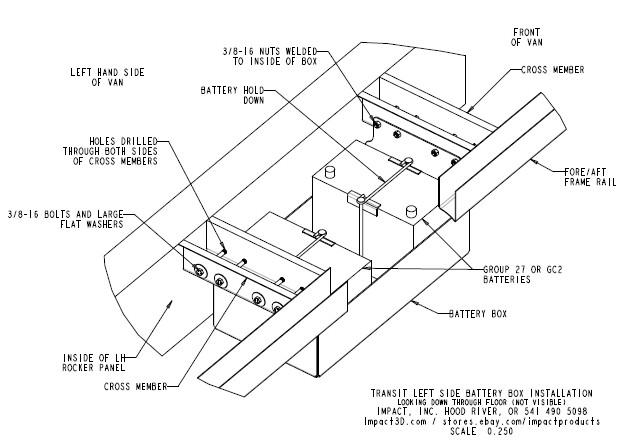 2012 ford explorer interior fuse box diagram
