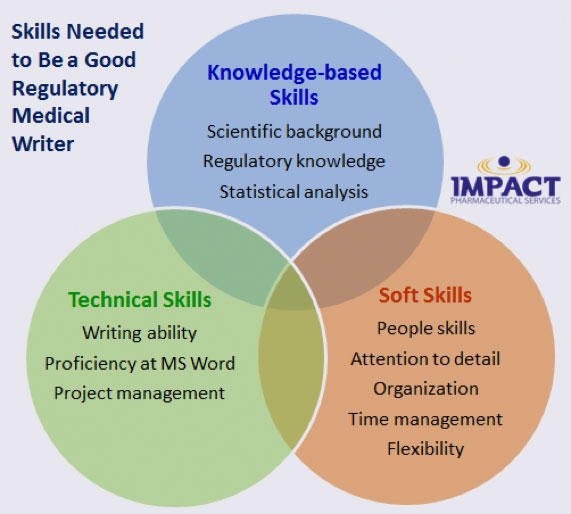 What Skills Do You Need to Be a Good Regulatory Medical Writer