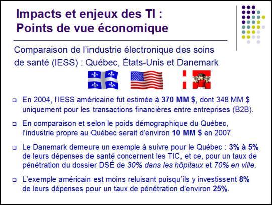 Comparaison de l'industrie électronique des soins de santé : Québec, USA et Danemark