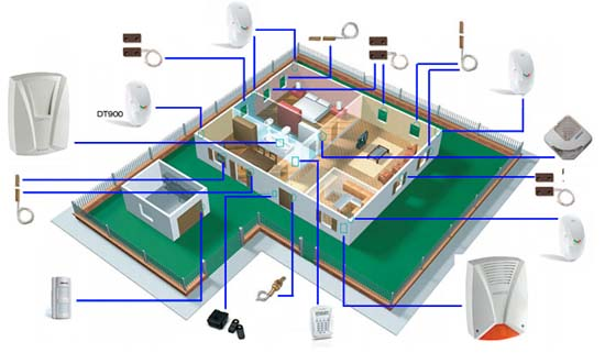 Centralina d 39 allarme controllabile da internet impianto antifurto - Centralina allarme casa ...