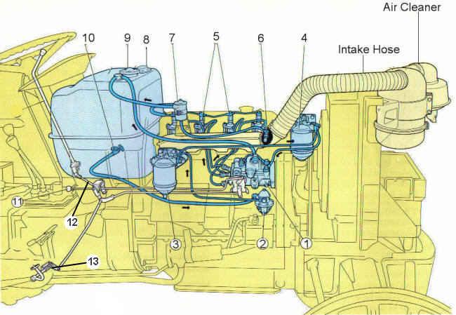 International Tractor Fuel Diagram Online Wiring Diagram