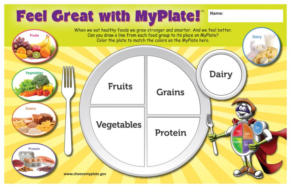 My Plate Worksheet - Oaklandeffect
