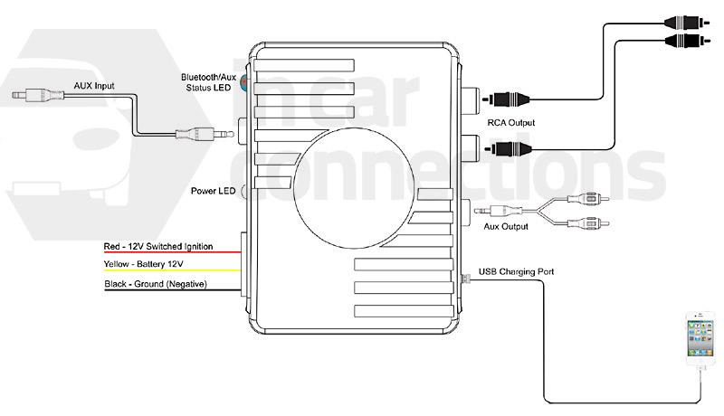 3 5mm socket adapter diagram