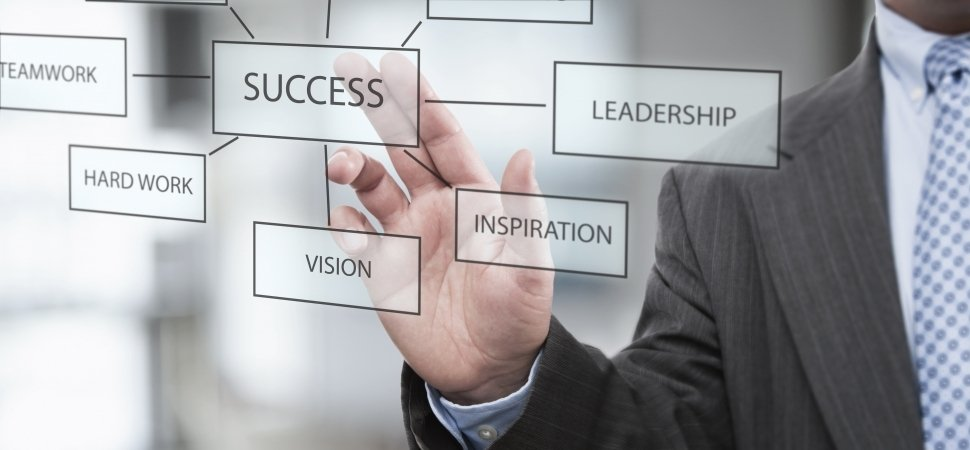 Top 10 Skills Every Great Leader Needs to Succeed Inc