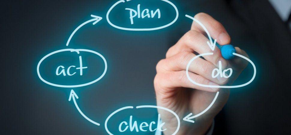 4 Easy Ways to Plan Your Career Path in 2016 Inc - how to plan your career path