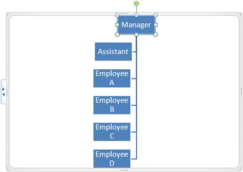 Change Layout of Organization Chart in PowerPoint 2010 PowerPoint