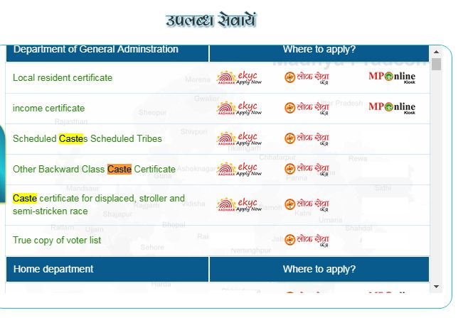 Caste Certificate in Madhya Pradesh - Application Procedure