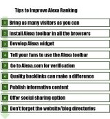 Idea Now Is The Time To Discuss The Ways To Improve Alexa Ranking