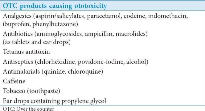 Although the drug can also cause tinnitus (ototoxic) but nephrotoxicity is more life-threatening 3