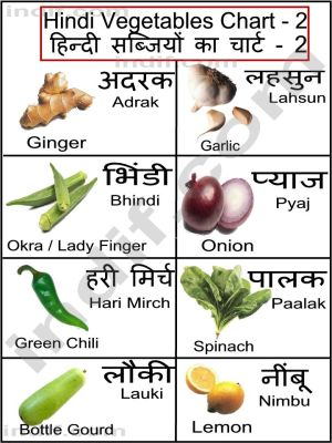 to print this chart right click on the chart below. 720 x 960.Information On Indian Festivals In Hindi Language