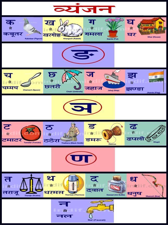 Picture Hindi vyanjan chart Pinterest Chart - sanskrit alphabet chart