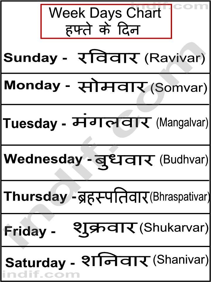 Week Days in Hindi,हफ्ते के दिन चार्ट