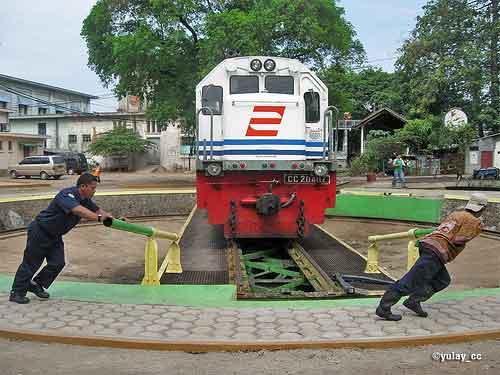 Prinsip turntable di LST serupa dengan turbtable untuk kereta api.
