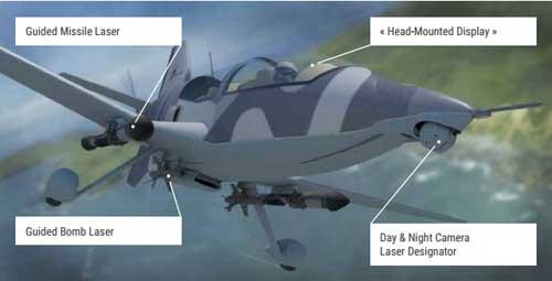 Konfigurasi senjata pada versi militer.