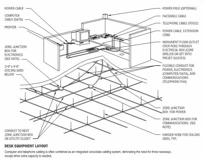 data telephone wiring standards auto electrical wiring diagram2006 F150 Radio Replacement Http Wwwfordmuscleforumscom Electrical #19