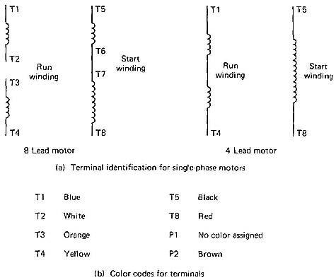 Single Phase Ac Motor Wiring manual guide wiring diagram