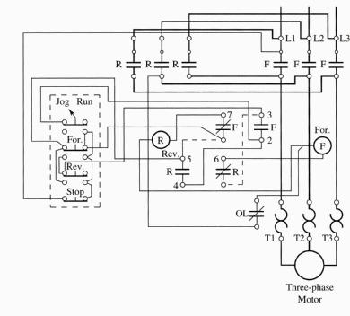 Jogging Control Circuits